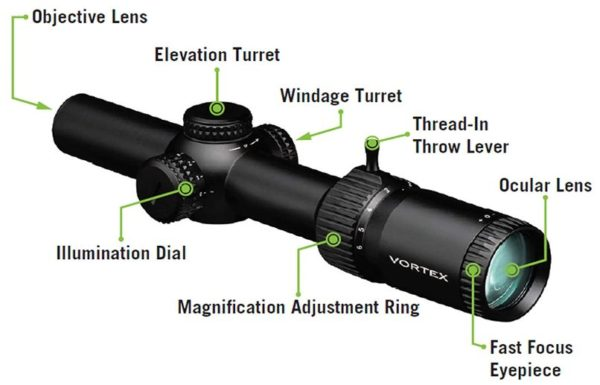 scope vortex scopes optics strike eagle rifle pick riflescopes focal plane second coyote varmint bolt hunting action quickly outdoors 6x
